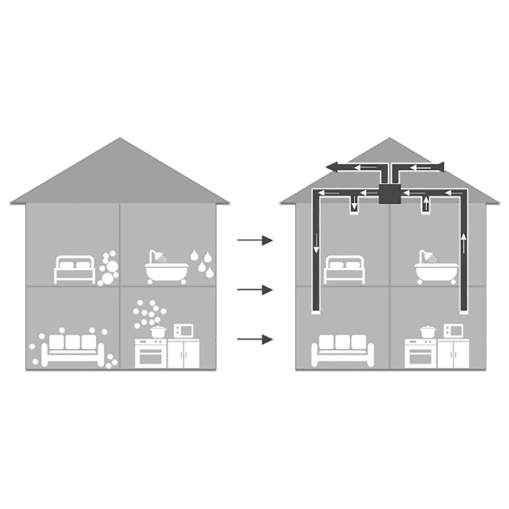 MVHR Ventilation Systems in Older and Existing Properties