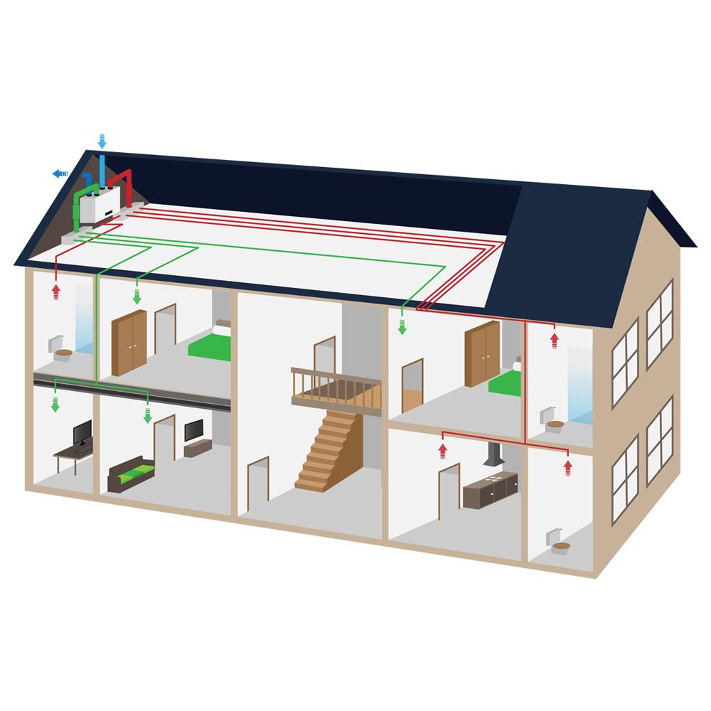 Home Ventilation Ductwork