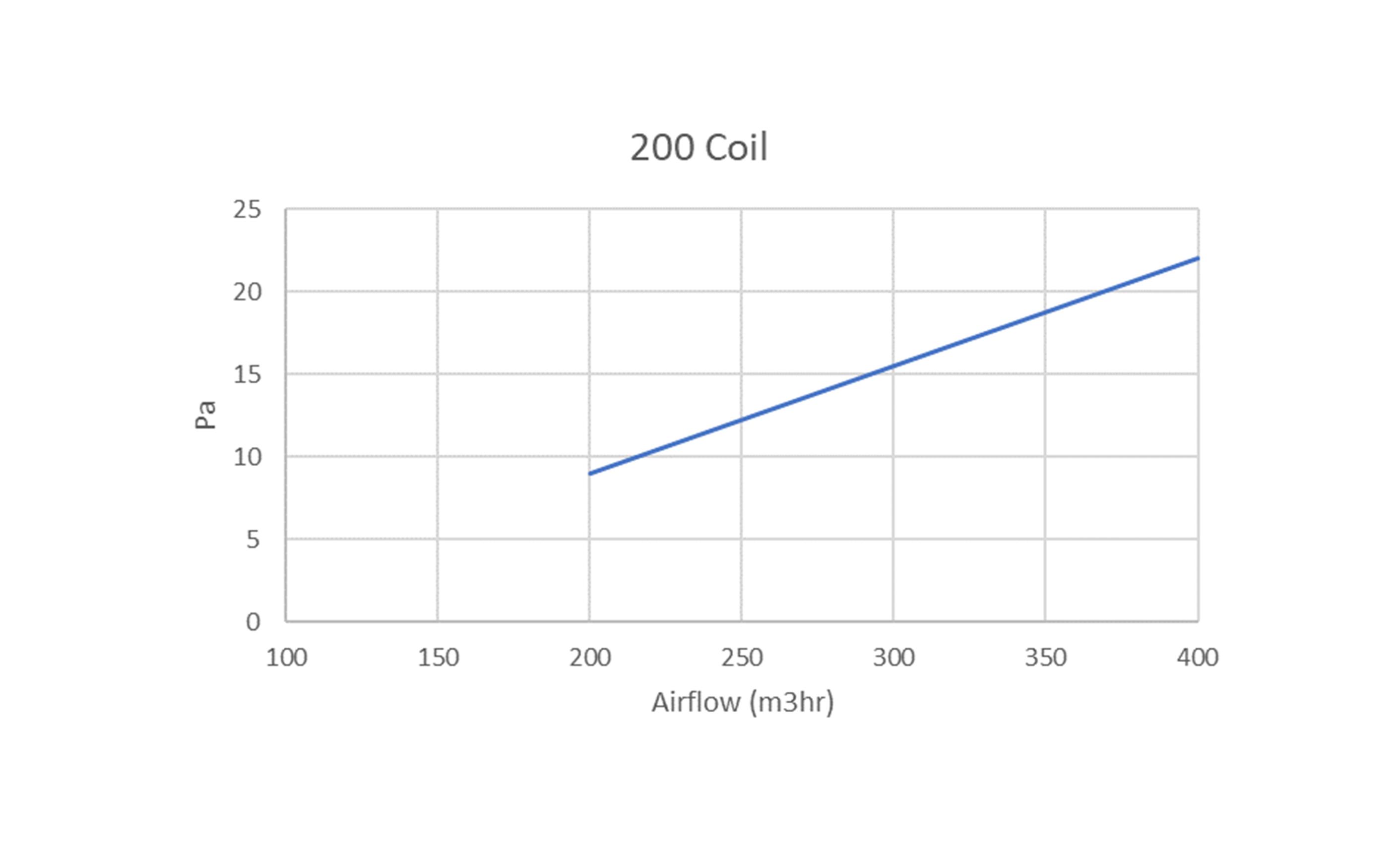 QV-cool-vent-graph