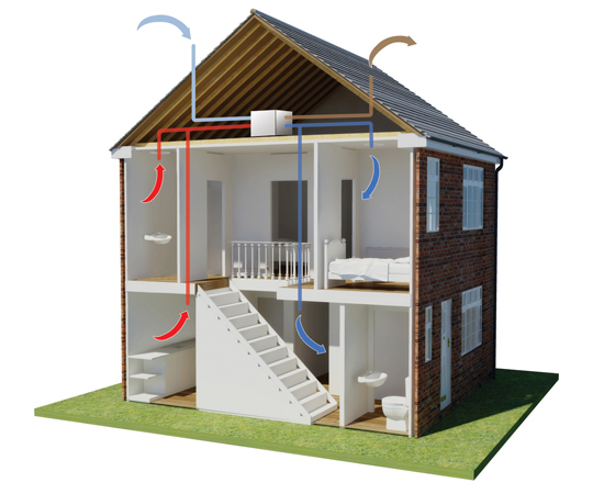 Whole House Mechanical Ventilation System : Benefits of heat recovery
