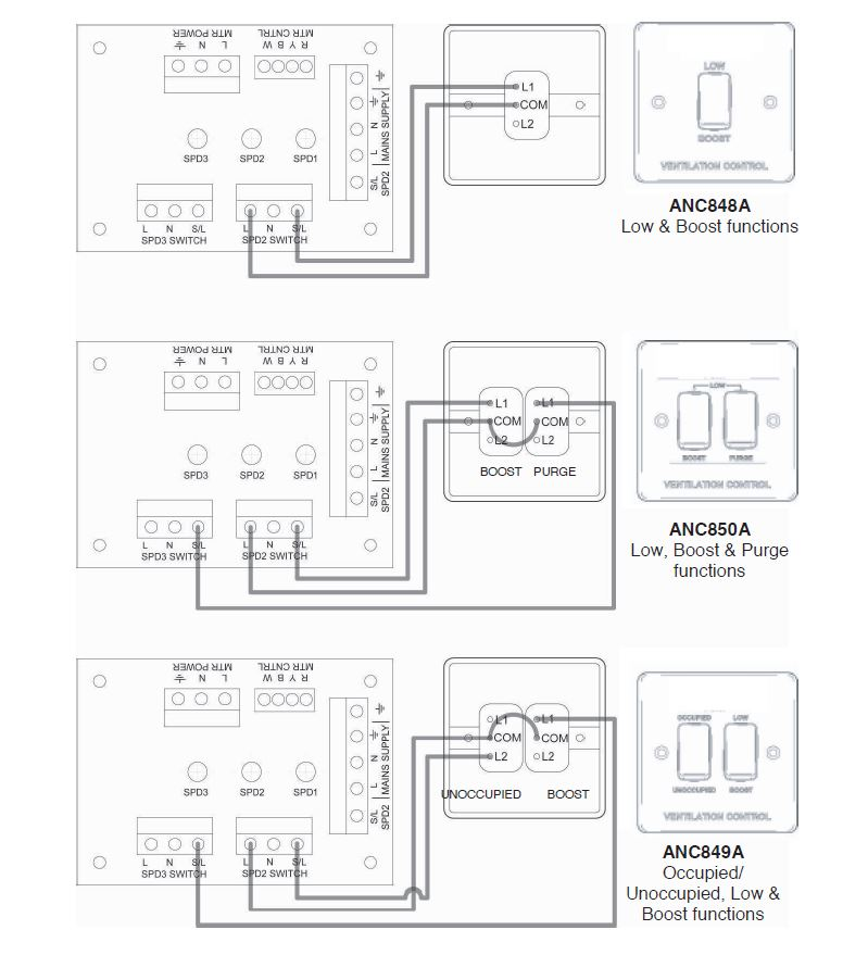 Polyplumb Underfloor Heating Wiring Diagrams The Best