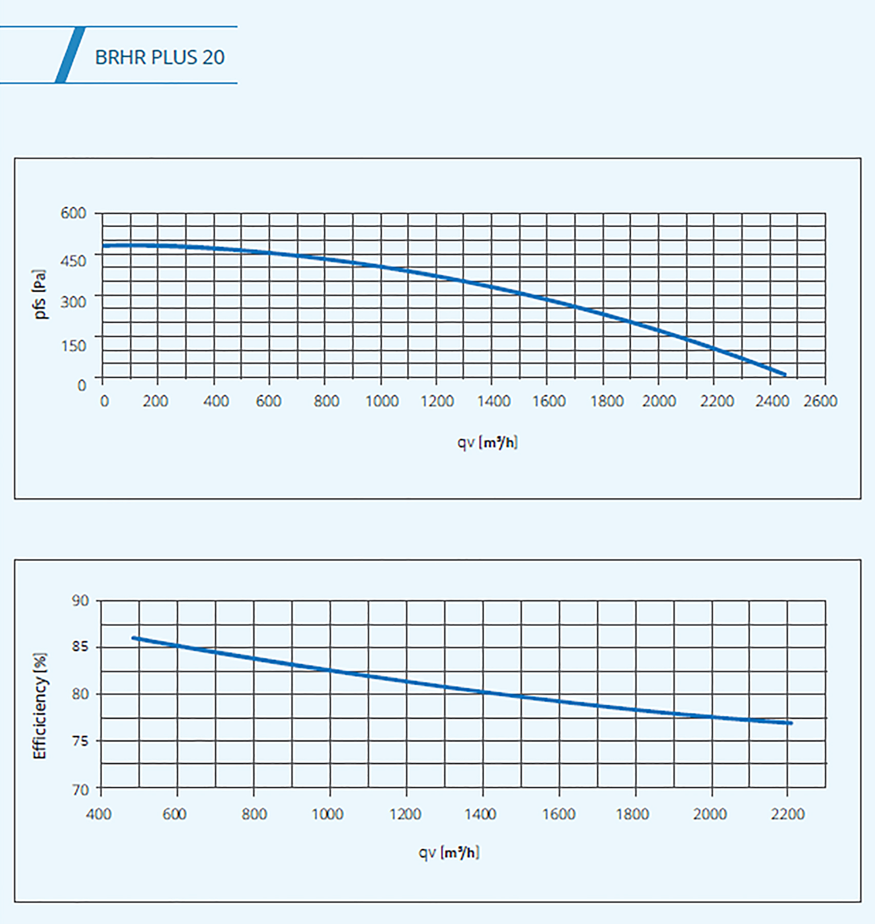 BSk plus 20 graphs