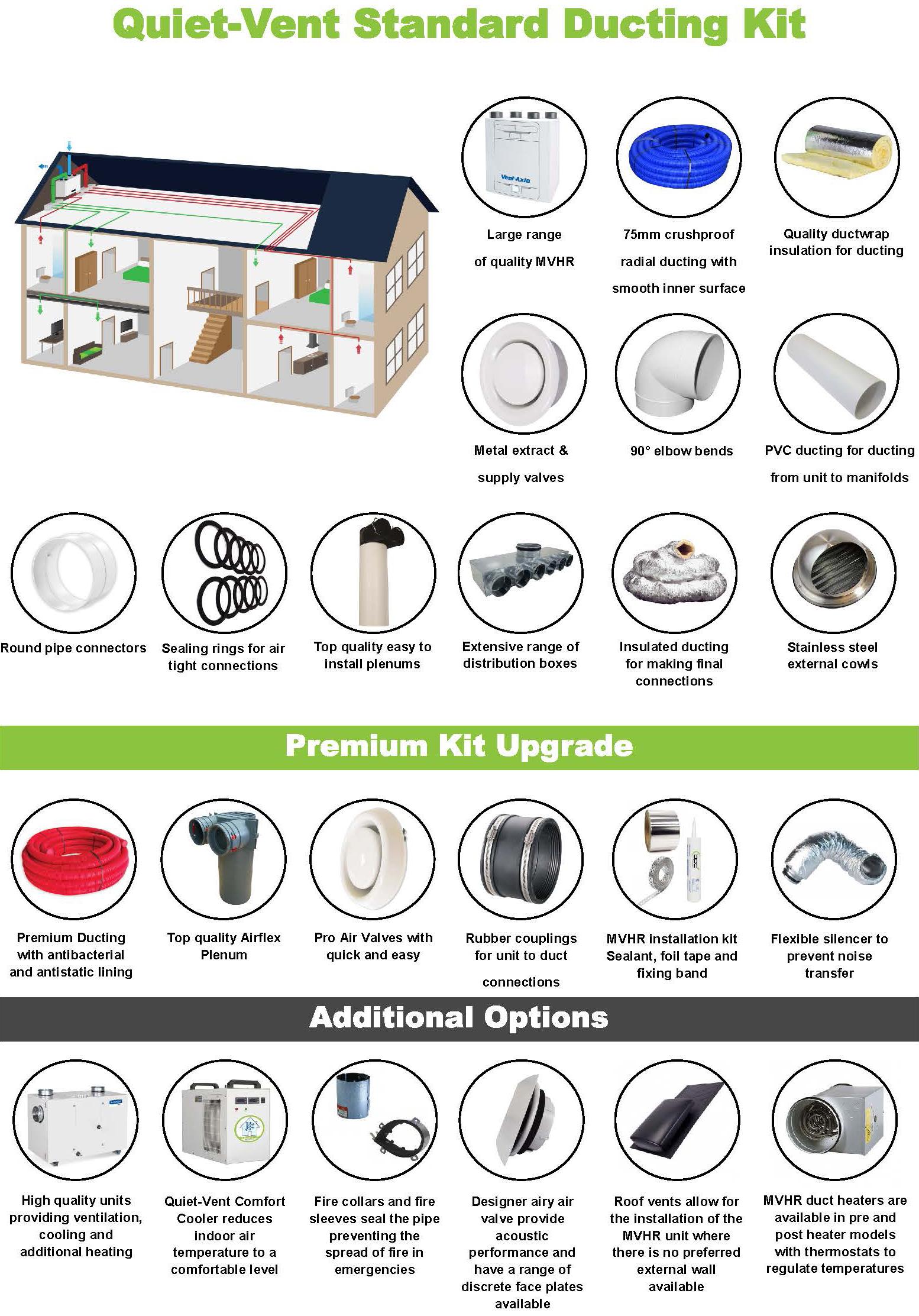 standard ducting kit
