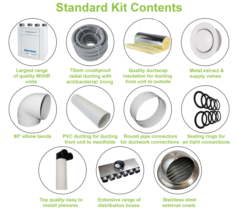standard kit contents