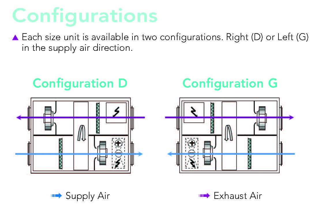 Hexamotion Configuration